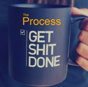 het proses